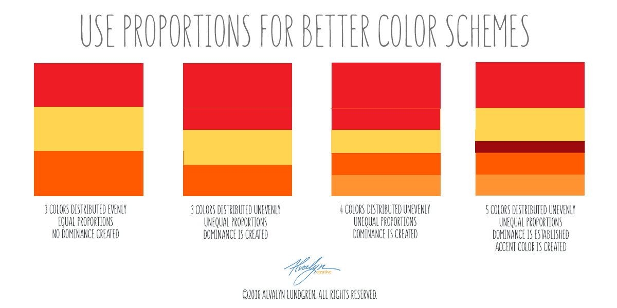 use proportions for better color schemes