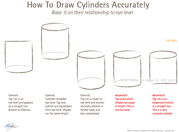 How-to-draw-cylinders