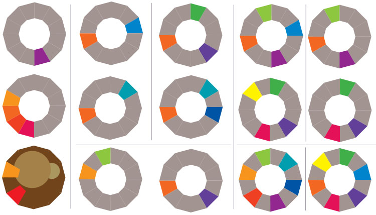 Construction of harmonious color schemes in the 12-hue color circle