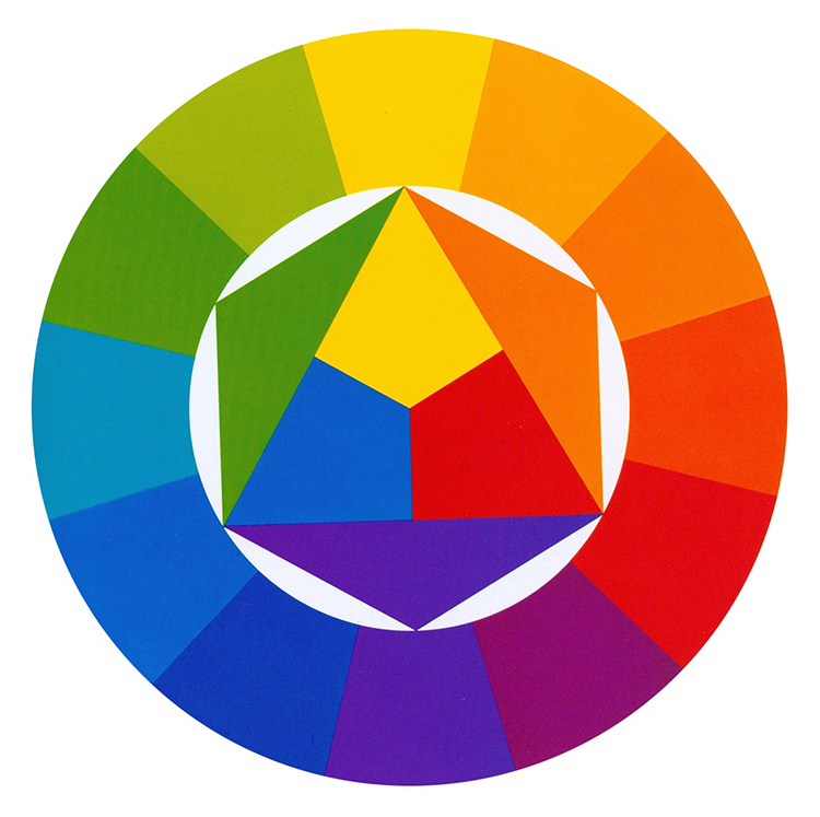 Itten's 12-hue color circle