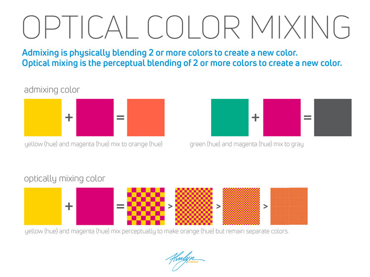 What Is Optical Color Mixing