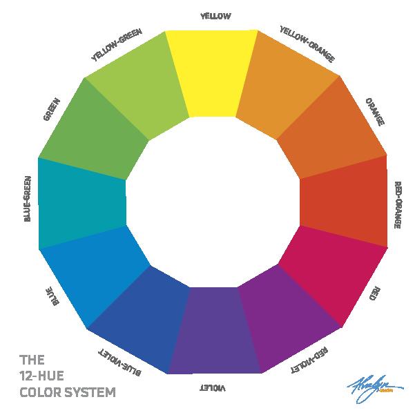 12-hue color circle