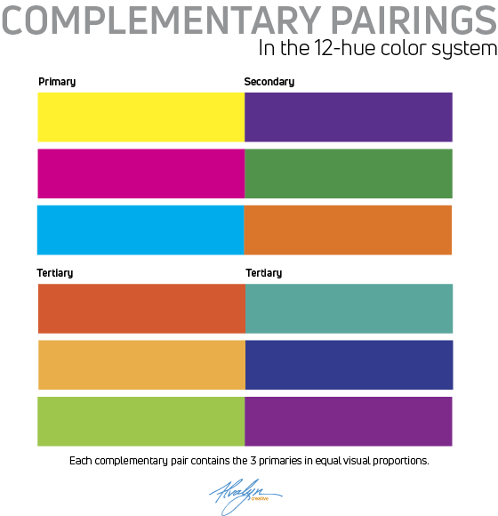 subtractive color complementaries