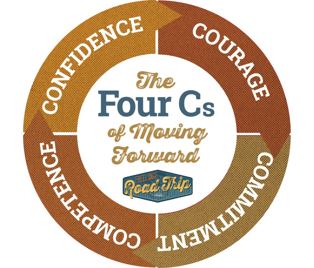 The Four Cs of Moving Forward