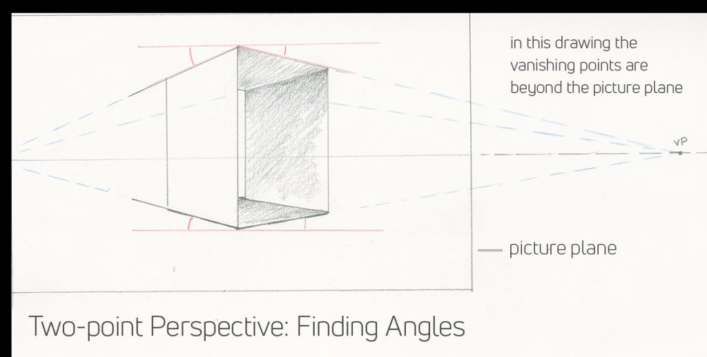 finding angles in two-point perspective by Alvalyn Lundgren