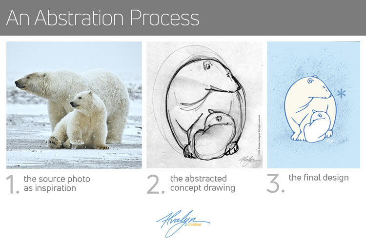 An abstraction process in 3 steps