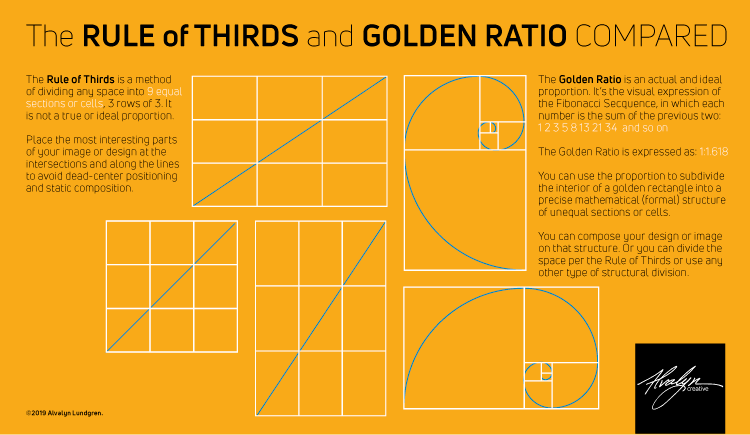 Rule of Thirds and Golden Ratio Compared infographic © Alvalyn Lundgren
